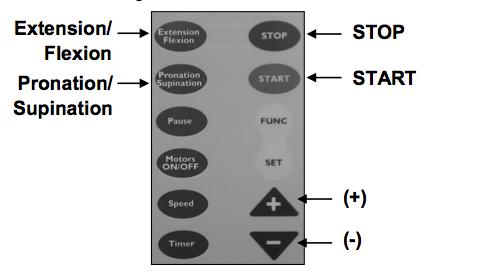 Centura Shoulder CPM Instructions