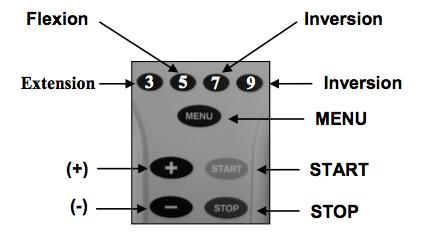 CPM Machine Instructions continuous passive motion divices